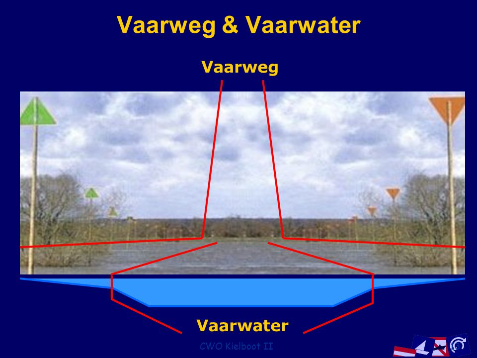 Vaarweg & Vaarwater Vaarweg Vaarwater CWO Kielboot II