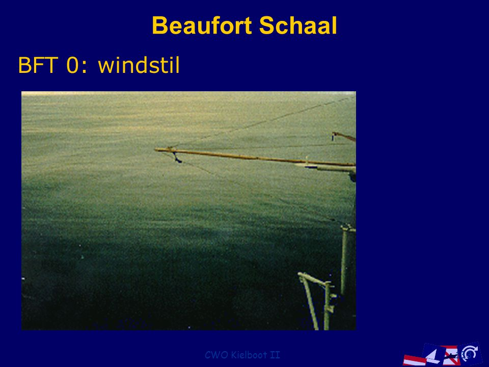 Beaufort Schaal BFT 0: windstil CWO Kielboot II