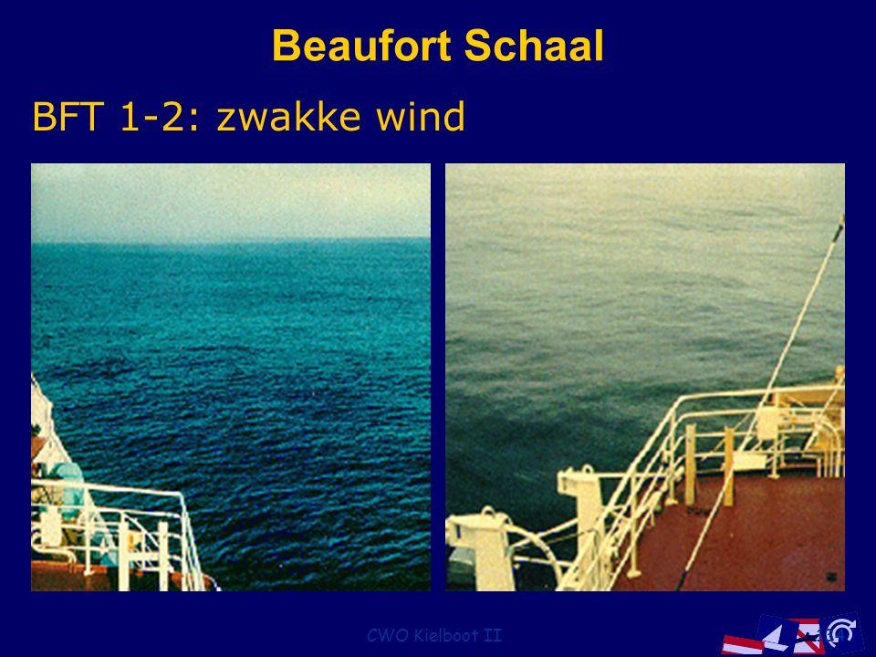 Beaufort Schaal BFT 1-2: zwakke wind CWO Kielboot II