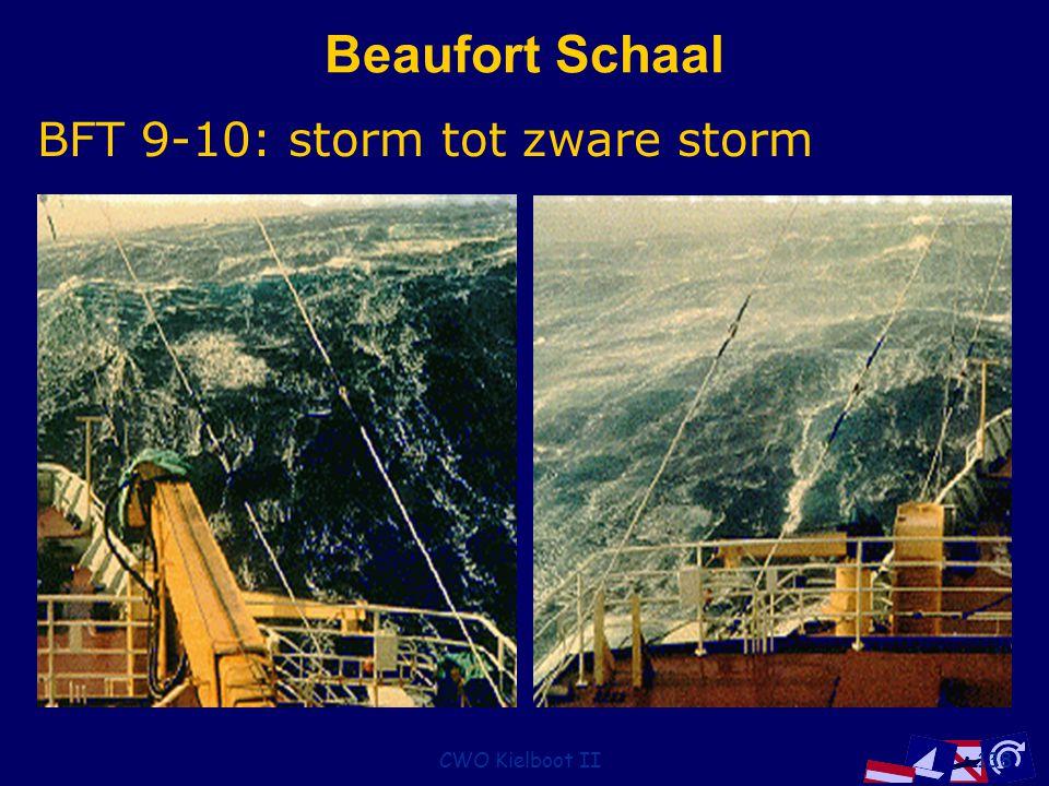 Beaufort Schaal BFT 9-10: storm tot zware storm CWO Kielboot II