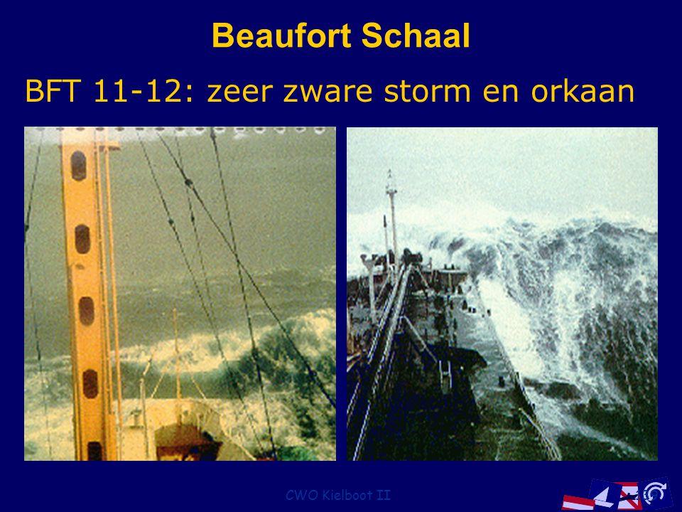 Beaufort Schaal BFT 11-12: zeer zware storm en orkaan CWO Kielboot II