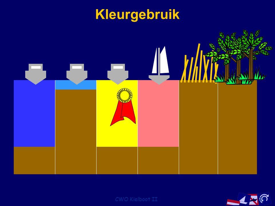 Kleurgebruik CWO Kielboot II Van links naar rechts: Normaal vaarwater