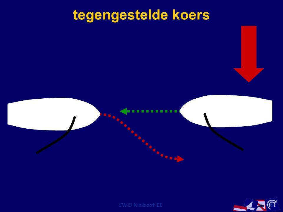 tegengestelde koers CWO Kielboot II