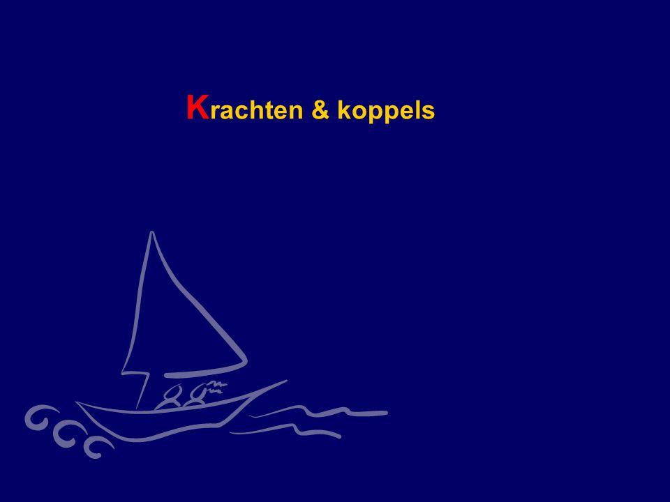 Krachten & koppels CWO Kielboot II