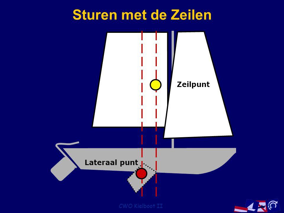 Sturen met de Zeilen Zeilpunt Lateraal punt CWO Kielboot II