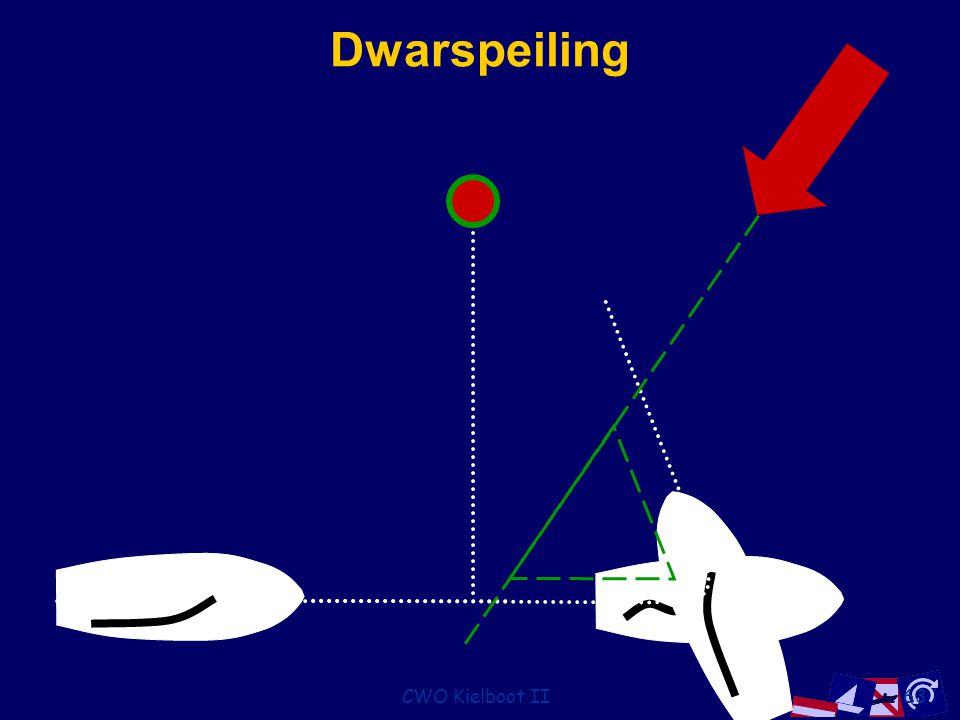 Dwarspeiling CWO Kielboot II