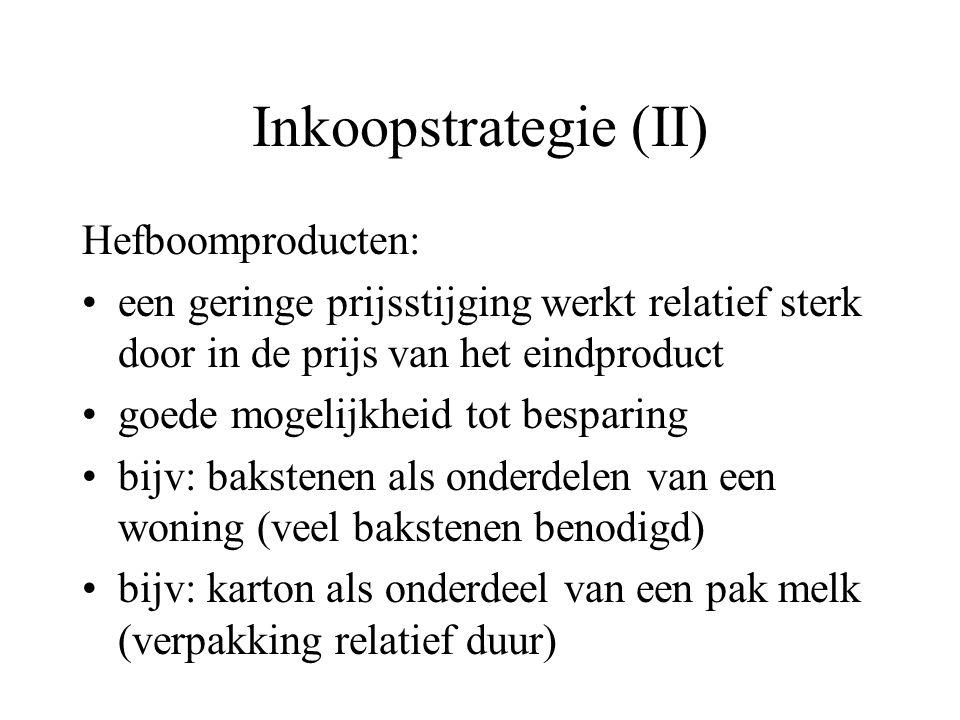Inkoopstrategie (II) Hefboomproducten: