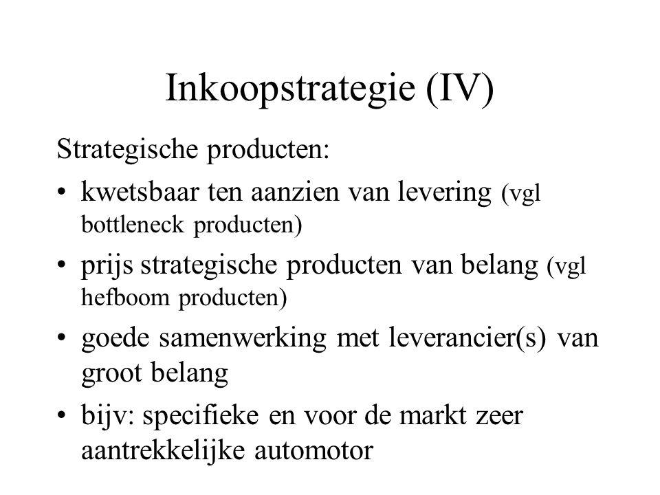 Inkoopstrategie (IV) Strategische producten: