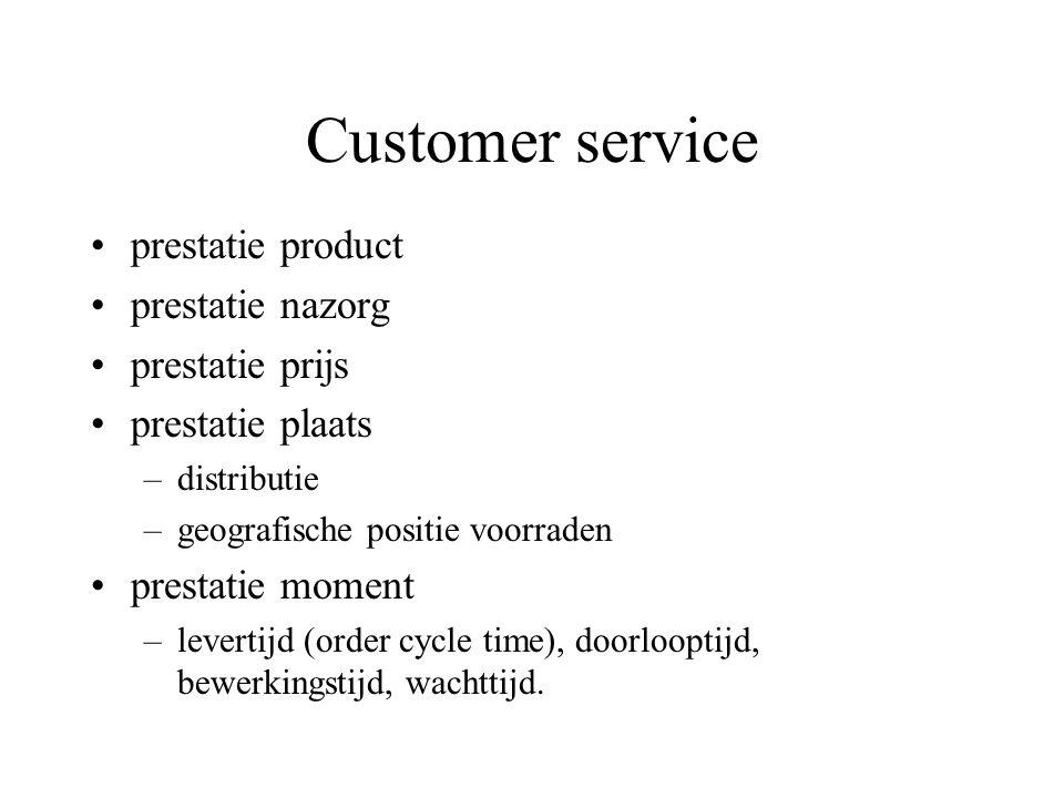 Customer service prestatie product prestatie nazorg prestatie prijs