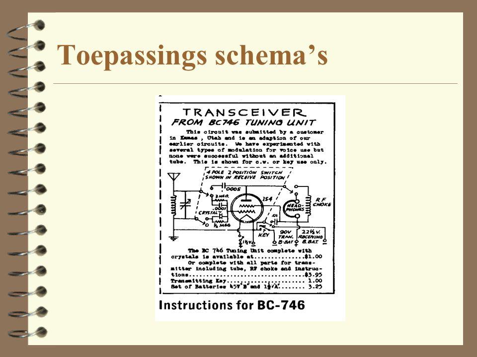 Toepassings schema's
