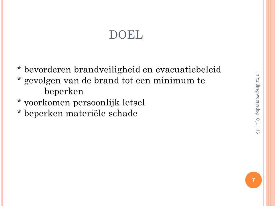 DOEL * bevorderen brandveiligheid en evacuatiebeleid