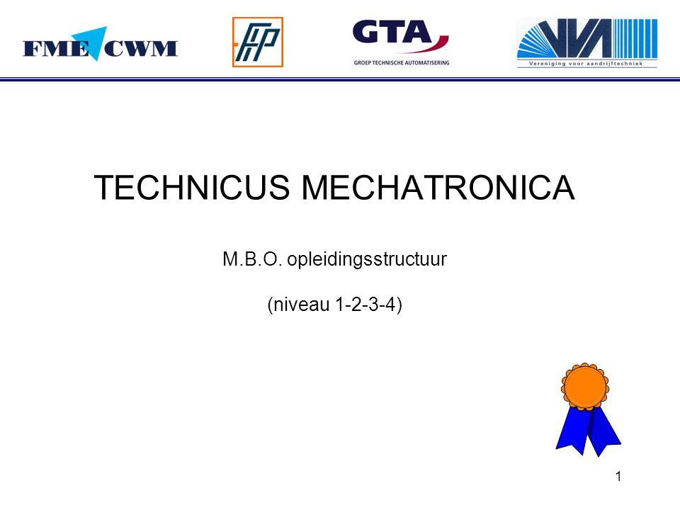 TECHNICUS MECHATRONICA M.B.O. opleidingsstructuur (niveau 1-2-3-4)