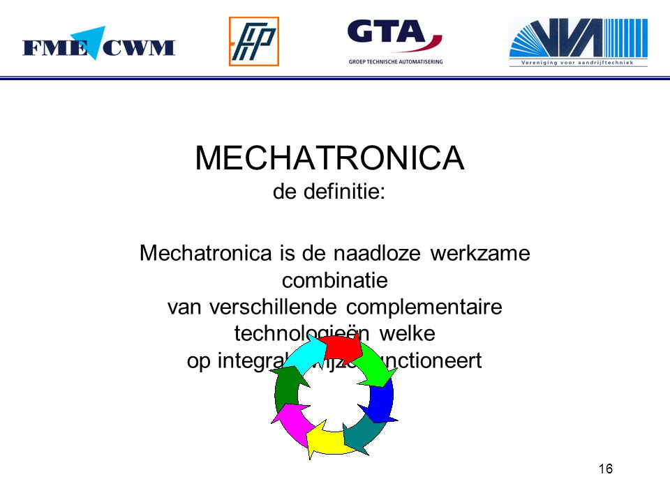 MECHATRONICA de definitie: