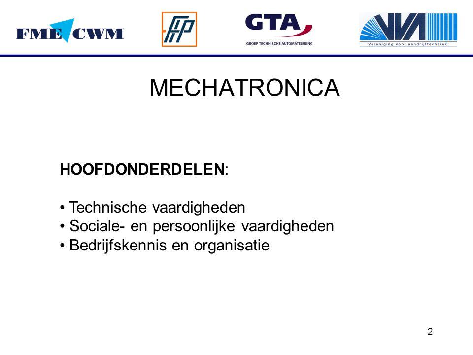 MECHATRONICA HOOFDONDERDELEN: Technische vaardigheden