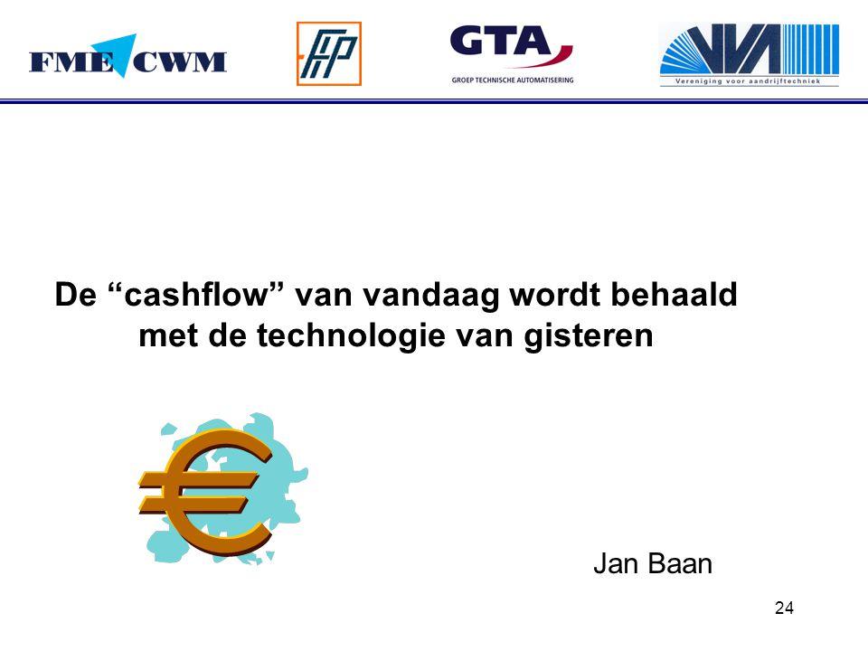 De cashflow van vandaag wordt behaald