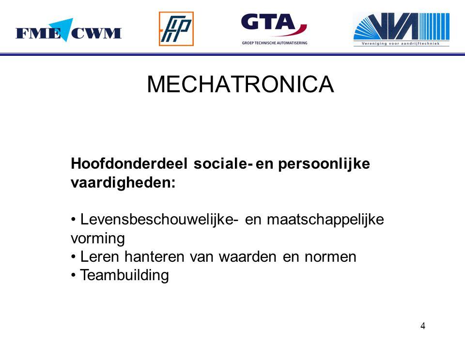 MECHATRONICA Hoofdonderdeel sociale- en persoonlijke vaardigheden: