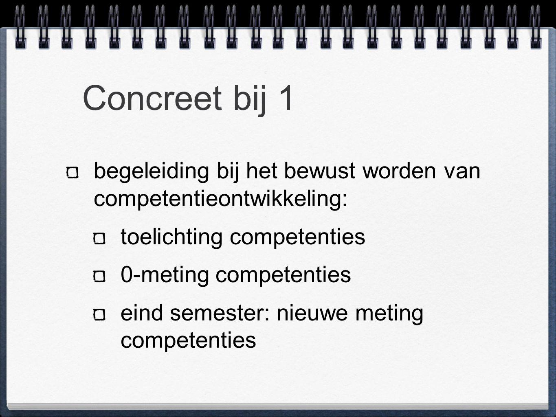 Concreet bij 1 begeleiding bij het bewust worden van competentieontwikkeling: toelichting competenties.