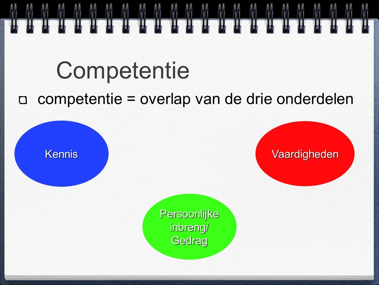 Competentie competentie = overlap van de drie onderdelen Kennis