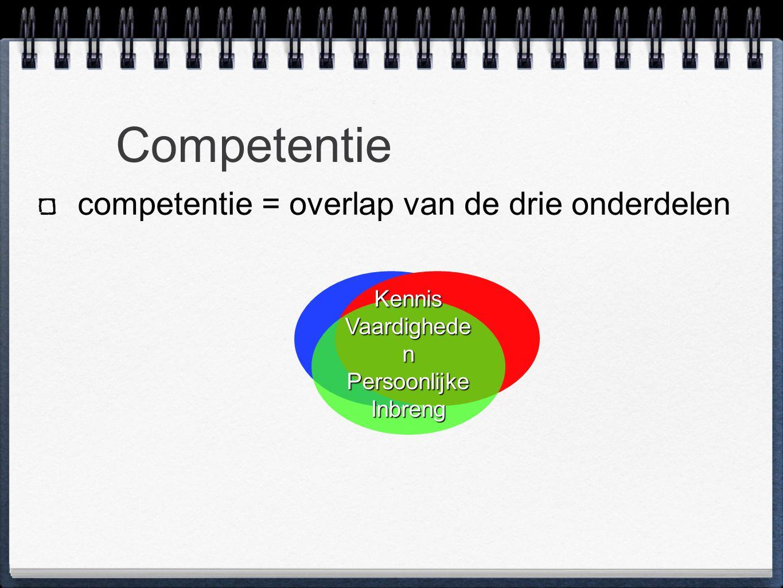 Competentie competentie = overlap van de drie onderdelen Kennis Kennis