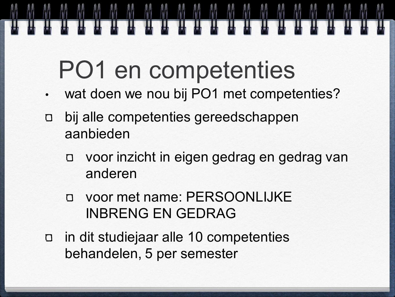 PO1 en competenties wat doen we nou bij PO1 met competenties