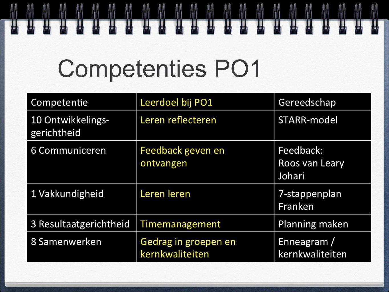 Competenties PO1
