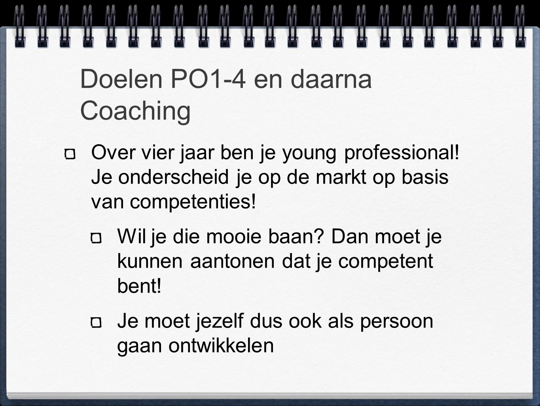 Doelen PO1-4 en daarna Coaching