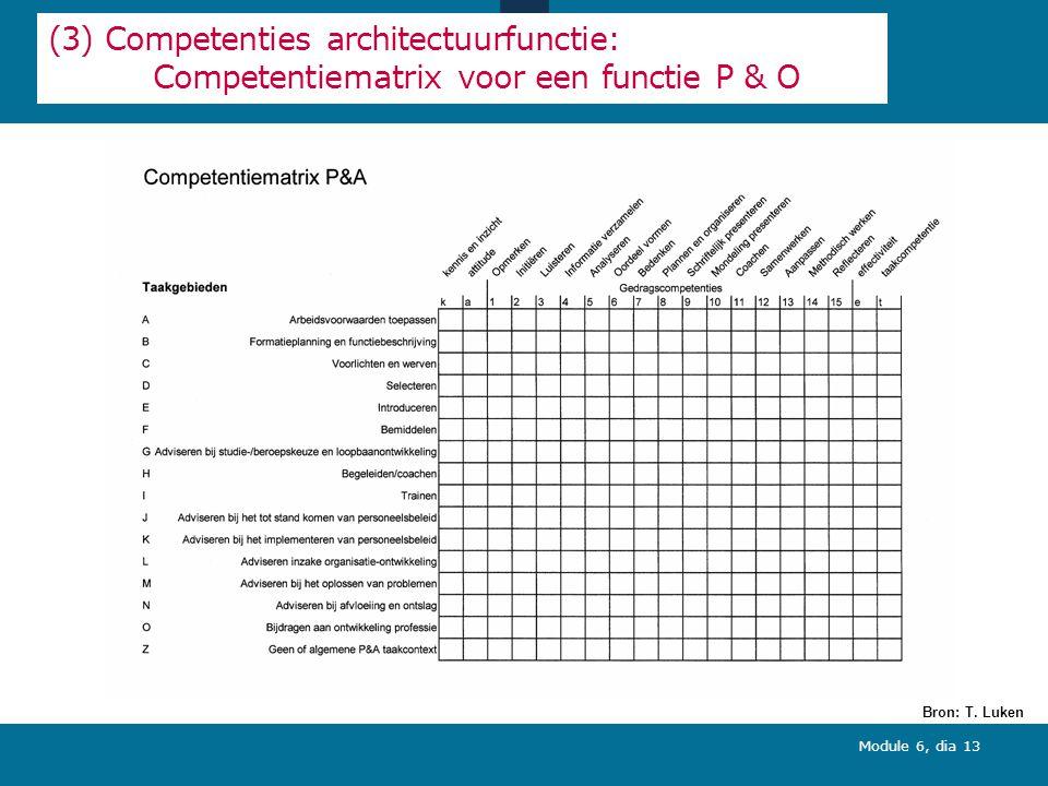 Opleiding MARIJ - module 6 Architectuur bemensing en - competenties
