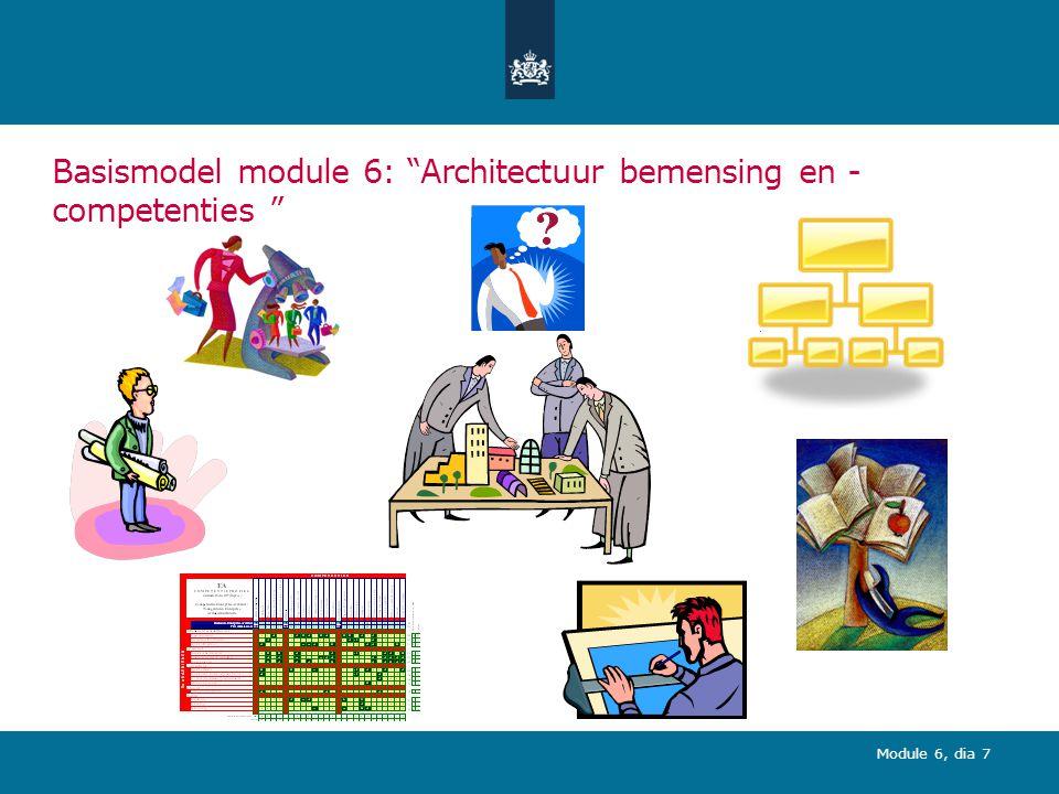 Basismodel module 6: Architectuur bemensing en -competenties