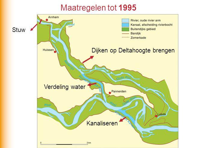 Maatregelen tot 1995 Stuw Dijken op Deltahoogte brengen