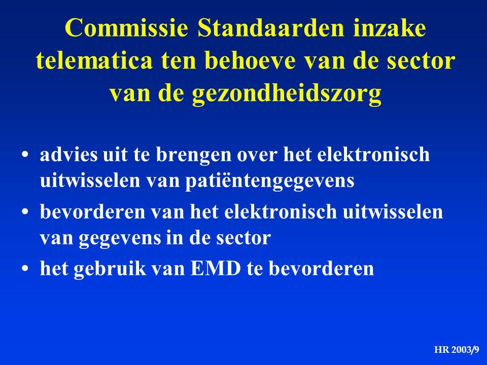Commissie Standaarden inzake telematica ten behoeve van de sector van de gezondheidszorg
