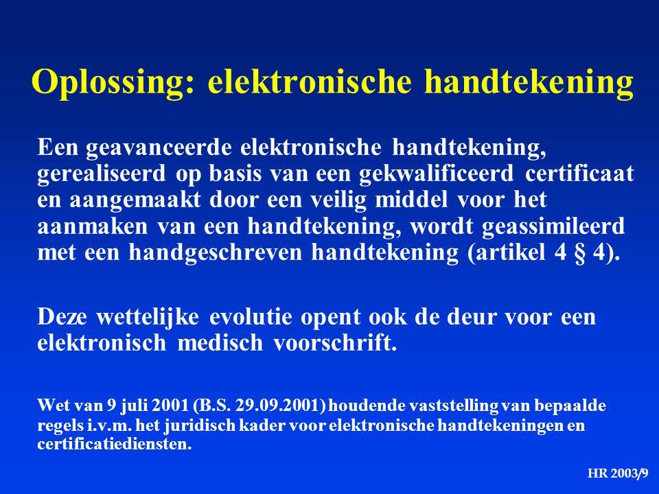 Oplossing: elektronische handtekening