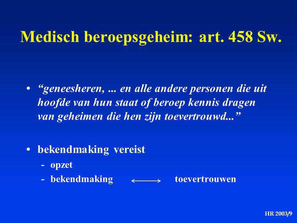 Medisch beroepsgeheim: art. 458 Sw.