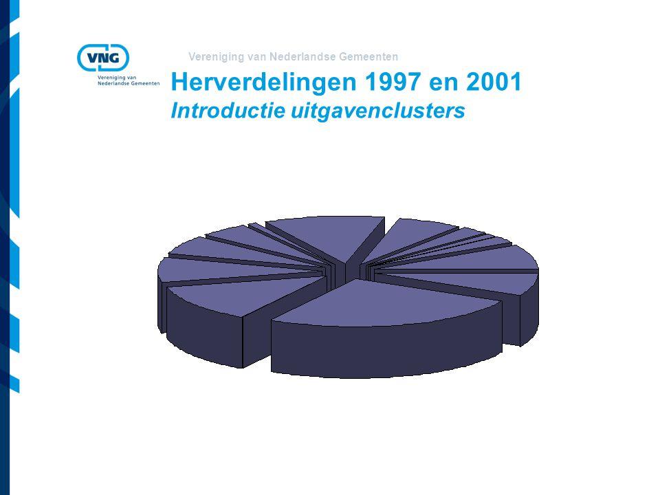 Herverdelingen 1997 en 2001 Introductie uitgavenclusters