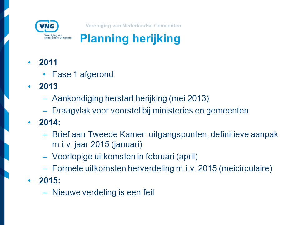Planning herijking 2011 Fase 1 afgerond 2013