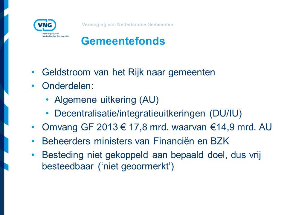 Gemeentefonds Geldstroom van het Rijk naar gemeenten Onderdelen: