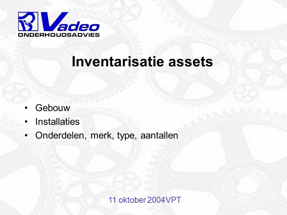 Inventarisatie assets