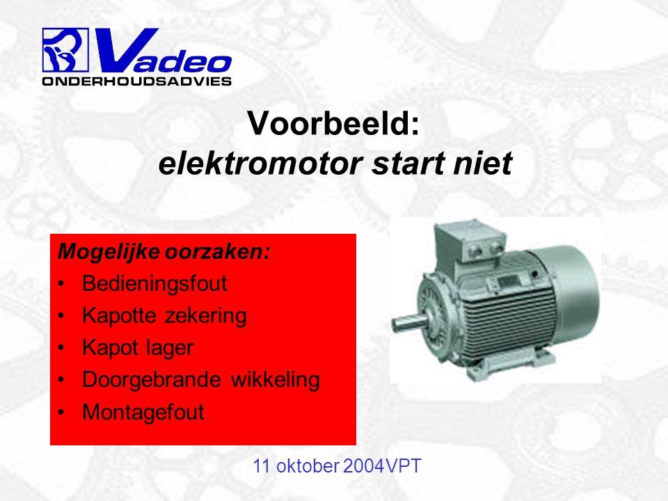 Voorbeeld: elektromotor start niet