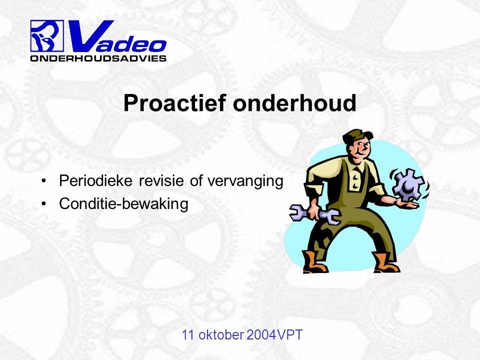 Proactief onderhoud Periodieke revisie of vervanging Conditie-bewaking