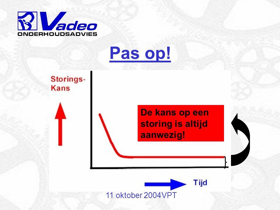 Pas op! De kans op een storing is altijd aanwezig! 11 oktober 2004 VPT