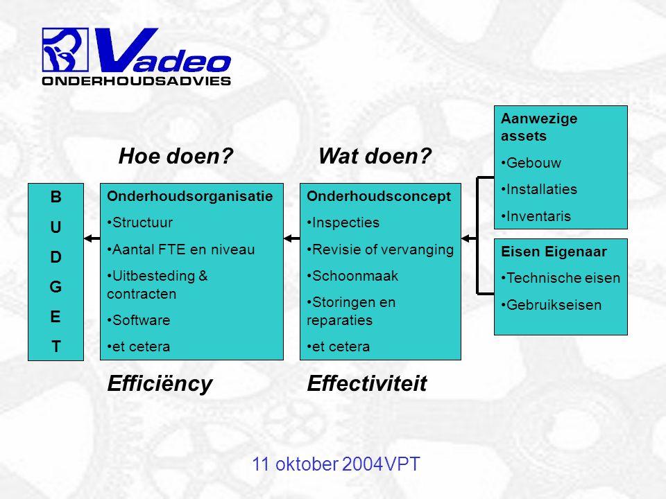Hoe doen Wat doen Efficiëncy Effectiviteit 11 oktober 2004 VPT B U D