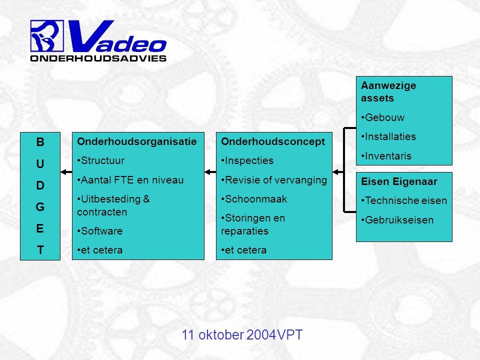 11 oktober 2004 VPT B U D G E T Aanwezige assets Gebouw Installaties