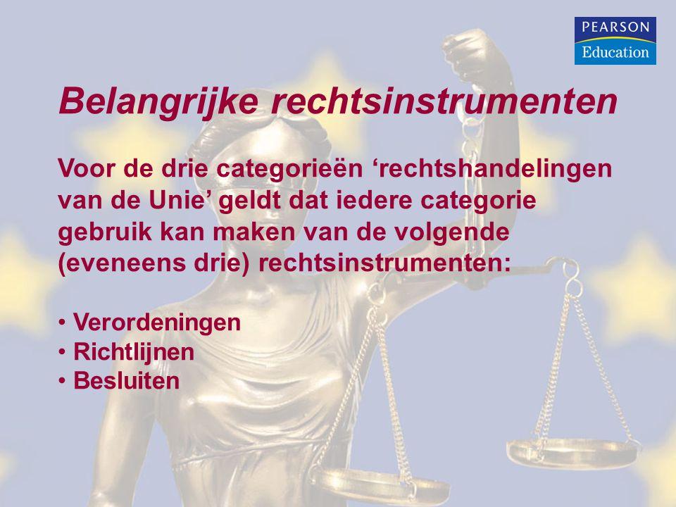 Belangrijke rechtsinstrumenten