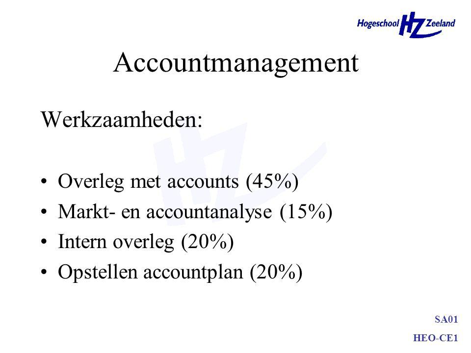 Accountmanagement Werkzaamheden: Overleg met accounts (45%)