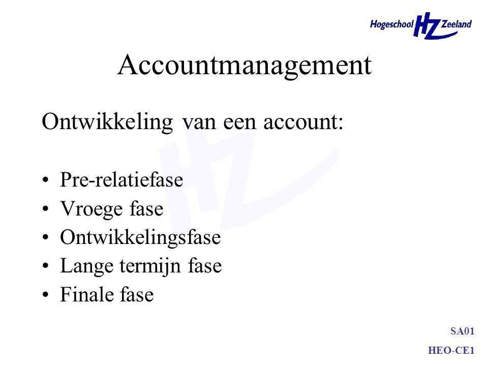 Accountmanagement Ontwikkeling van een account: Pre-relatiefase