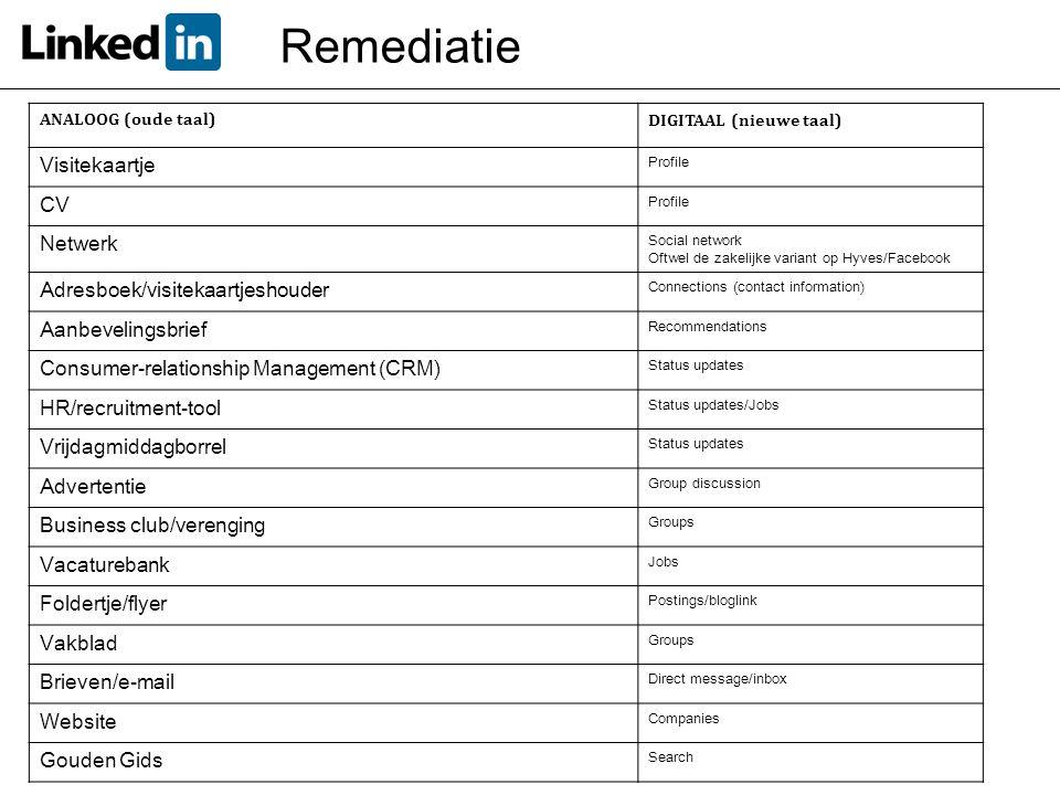 Remediatie Visitekaartje CV Netwerk Adresboek/visitekaartjeshouder