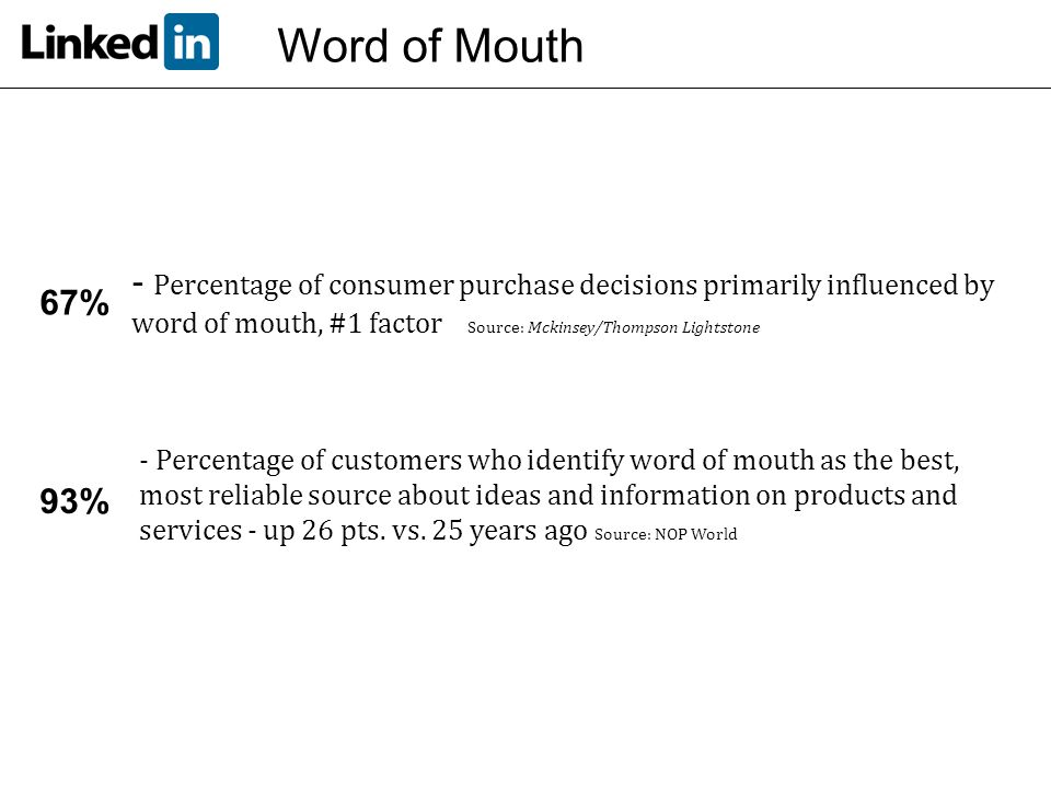 Word of Mouth - Percentage of consumer purchase decisions primarily influenced by word of mouth, #1 factor Source: Mckinsey/Thompson Lightstone.