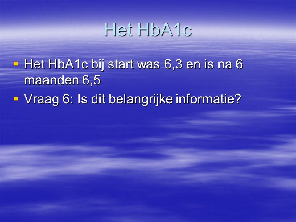 Het HbA1c Het HbA1c bij start was 6,3 en is na 6 maanden 6,5