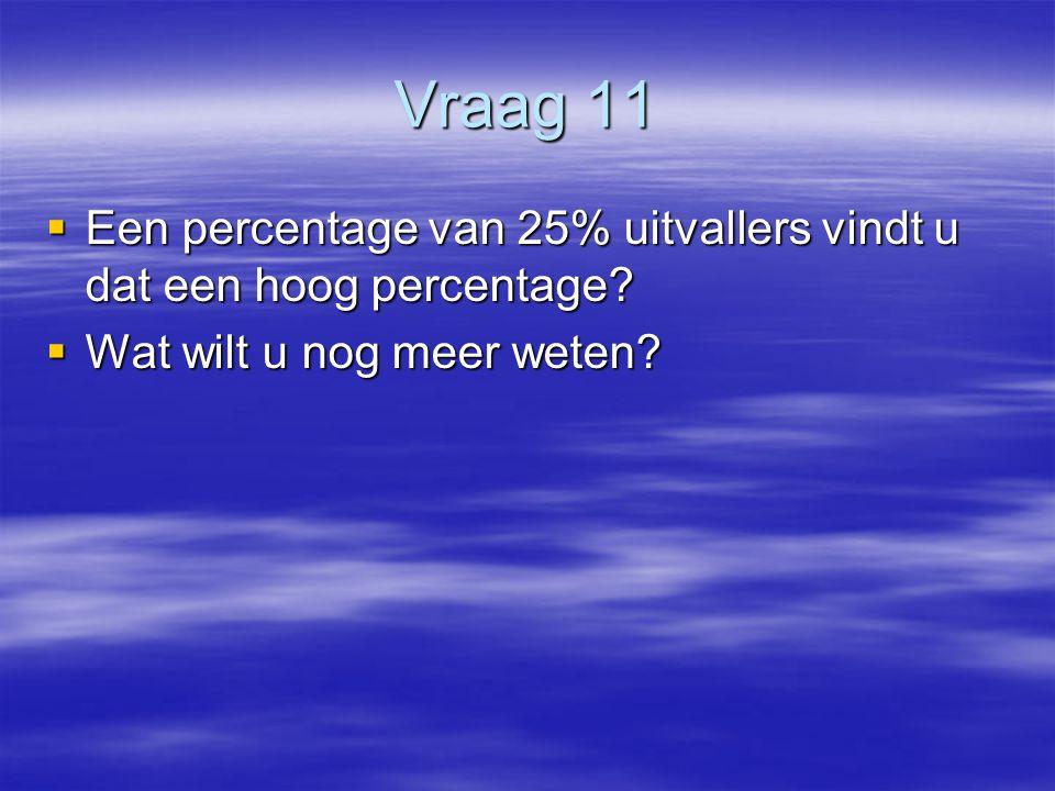 Vraag 11 Een percentage van 25% uitvallers vindt u dat een hoog percentage.
