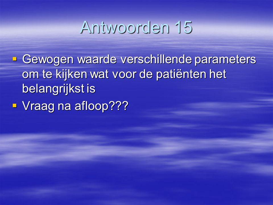 Antwoorden 15 Gewogen waarde verschillende parameters om te kijken wat voor de patiënten het belangrijkst is.
