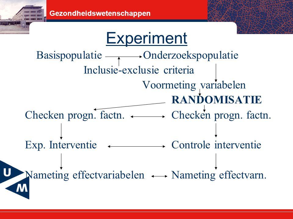 Experiment Basispopulatie Onderzoekspopulatie